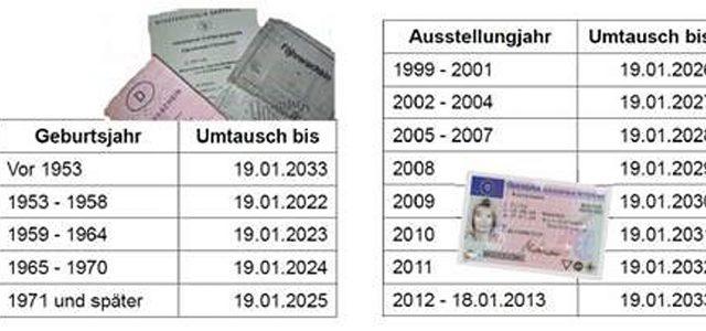 Führerschein-Umtausch für die Geburtsjahrgänge 1953 bis 1958